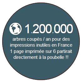 Statistiques sur le gaspillage annuel de papier en France